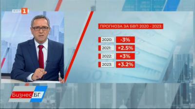 Прогнози на Министерство на финансите за парите на държавата до 2023 г.