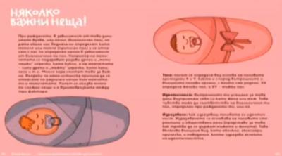 Книгата В като вагина