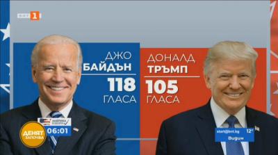 Америка избира: Тръмп или Байдън?