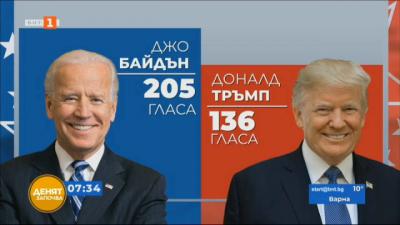 Резултати от изборите в САЩ към 7:30 часа бългаско време