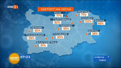 България е на 3-то място по смъртност в ЕС