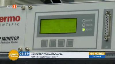 Какво е качеството на въздуха в София?