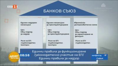 Доверието в Европейската централна банка