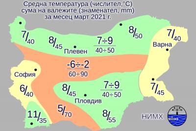 Предстои ново затопляне в следващите дни, захлаждане в края на седмицата