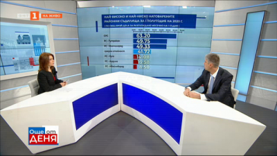 Красимир Шекерджиев, ВСС: Трябва да влезем в 21 век и да съобразим съдебната карта с реалността