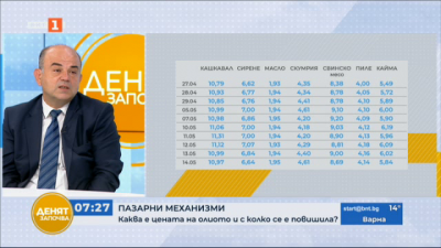 Владимир Иванов, ДКСБТ: Ставаме все по-нормален пазар
