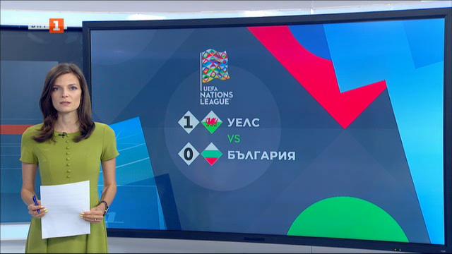 Спортна емисия, 20:25 – 6 септември 2020 г.