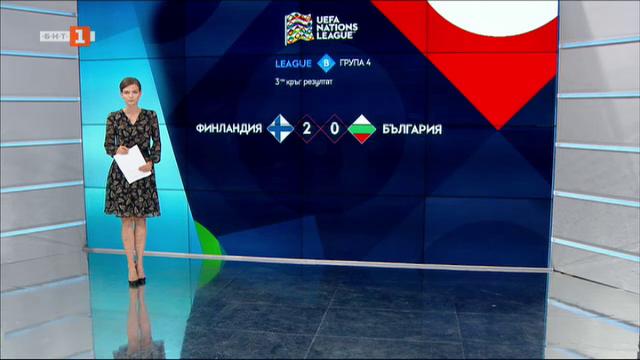 Спортна емисия, 21:50 – 11 октомври 2020 г.