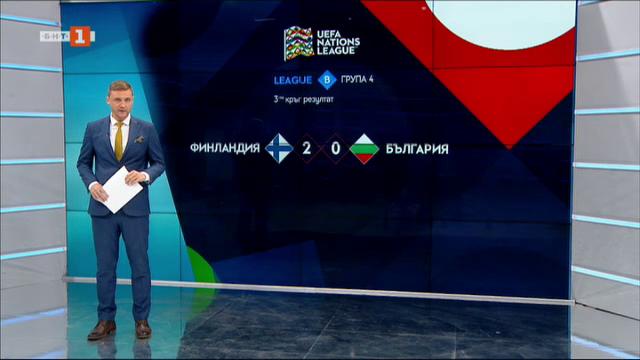 Спортна емисия, 20:50 – 12 октомври 2020 г.