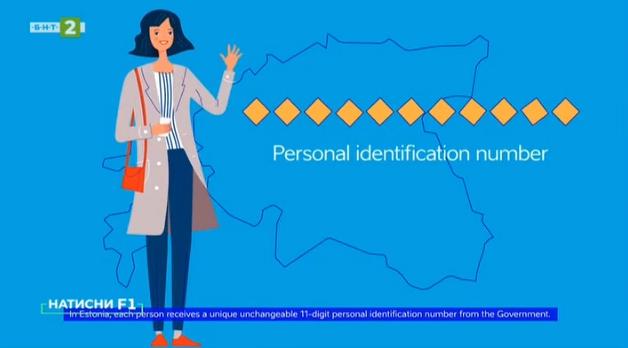 Електронна идентичност
