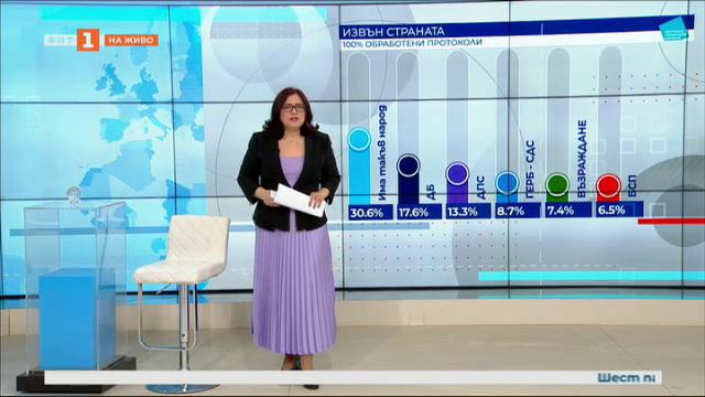 Как гласуваха българите в чужбина и къде бяха най-активни?