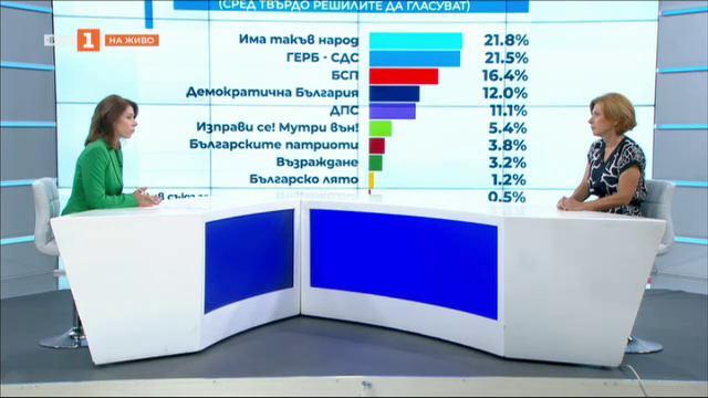 На финала на предизборната кампания - прогнози и очаквания за предстоящия вот