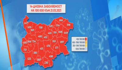 """All 28 districts in Bulgaria are """"red zones"""" for Covid-19"""