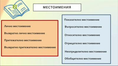 Местоименията като част от речта - част 1