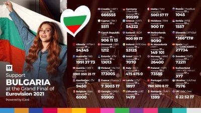 Виктория се класира за финала на Евровизия 2021