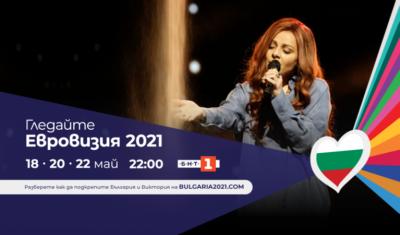 Виктория по пътя към първата победа на България на Евровизия